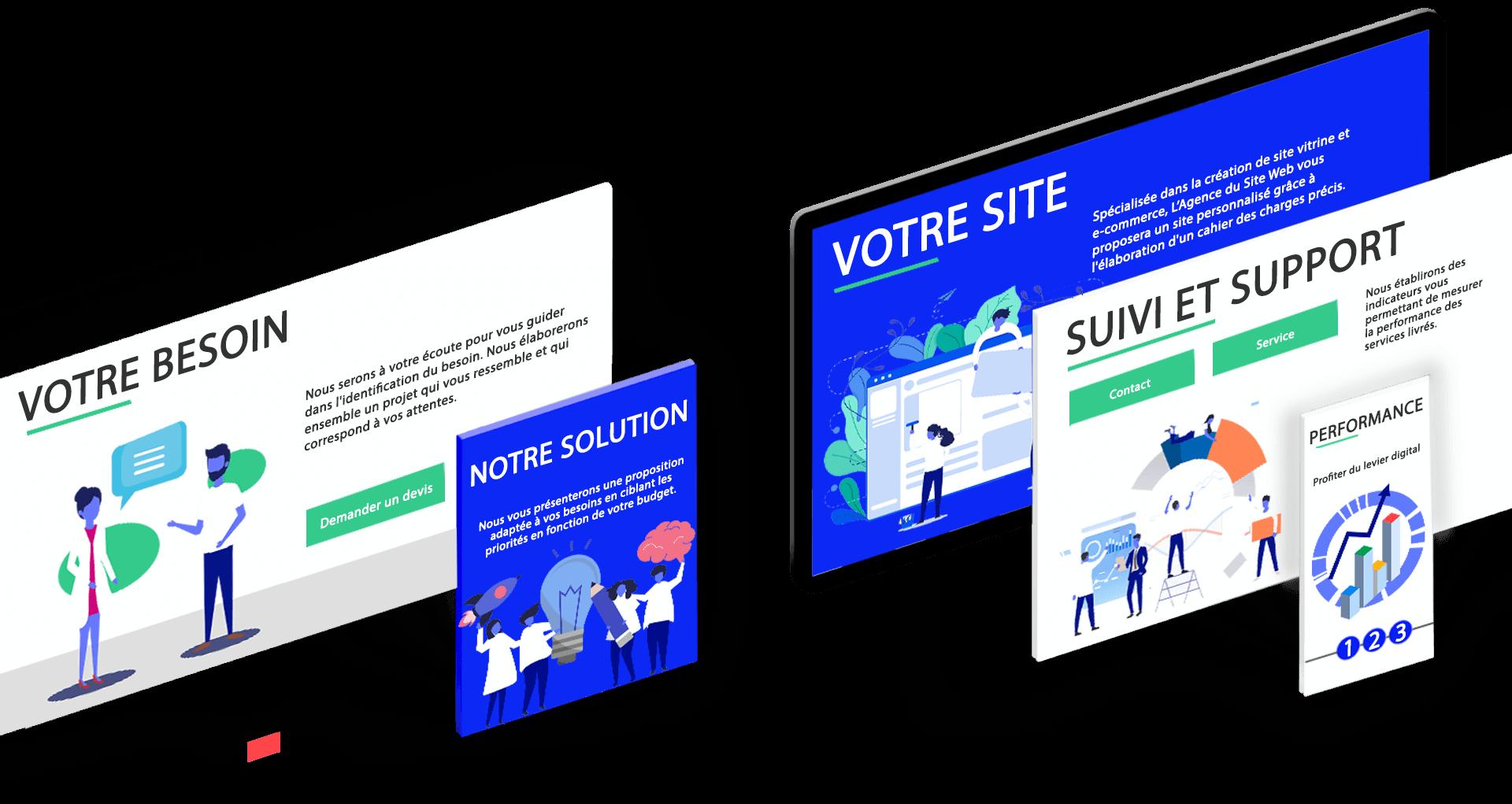 Agence du Site Web - Création et référencement de sites web et développement digital