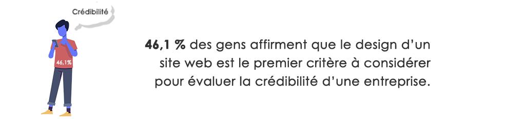 Statistique - Design d'un Site Web et crédibilité